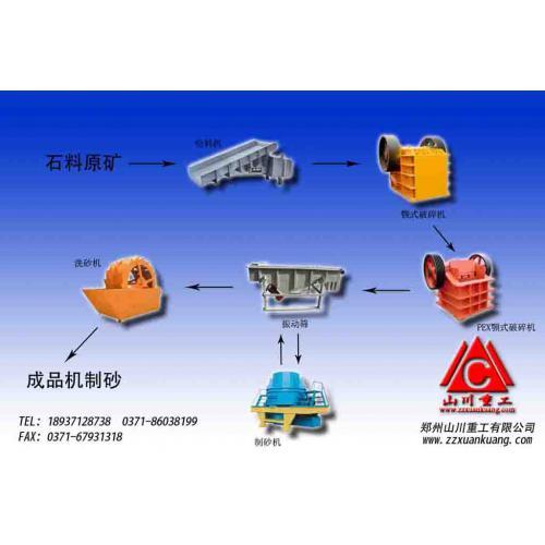 硅砂设备硅砂生产机械